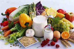 Правильное, сбалансированное питание и рецепты блюд