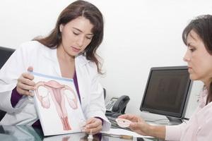 Проблемы с яичниками: признаки, причины, лечение и диета