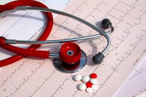 Мерцательная аритмия предсердий: симптомы и лечение